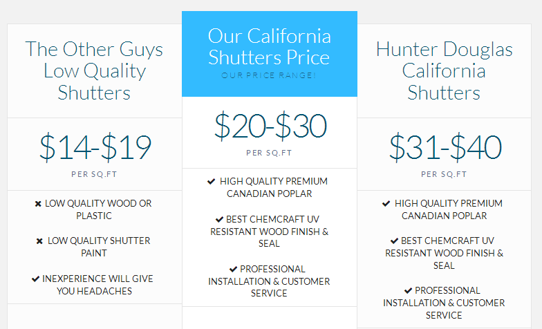 California Shutters Toronto Pricing Guide